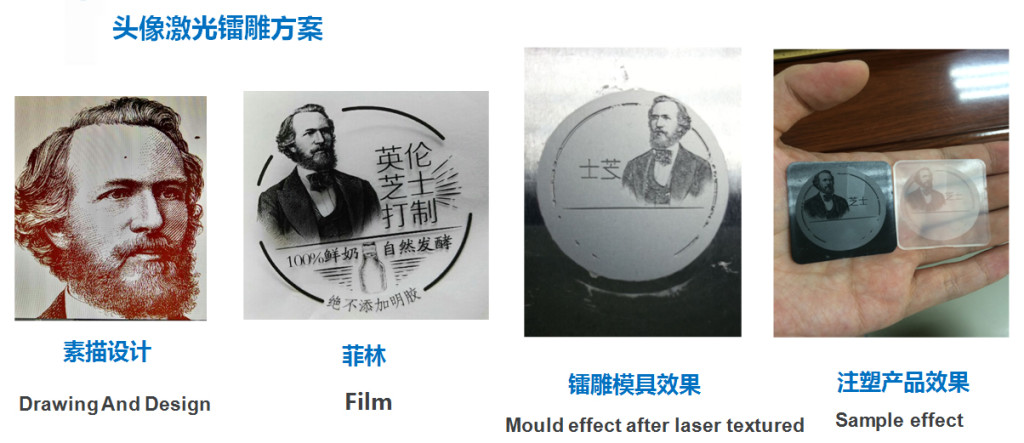 laser etching or engraving project for portrait